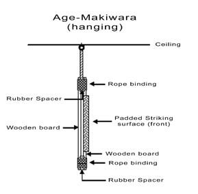 how to build a makiwara stand